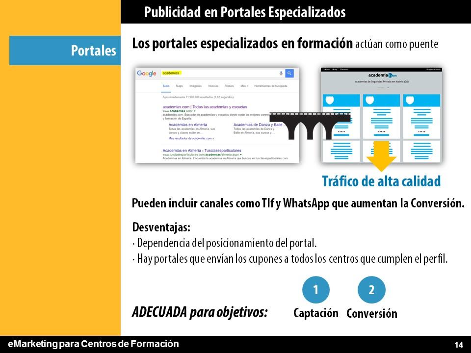 Publicidad en Portales Especializados