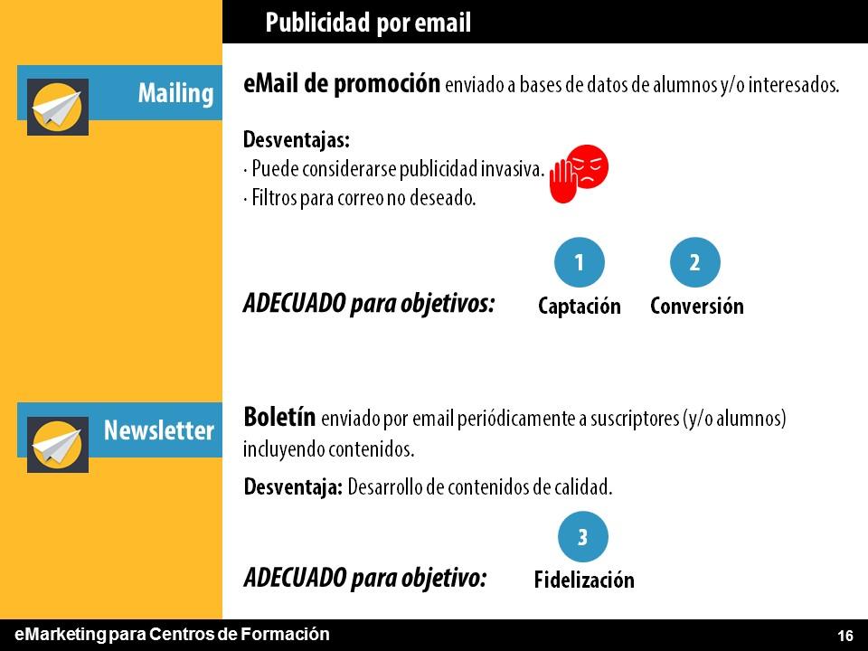 Publicidad por email